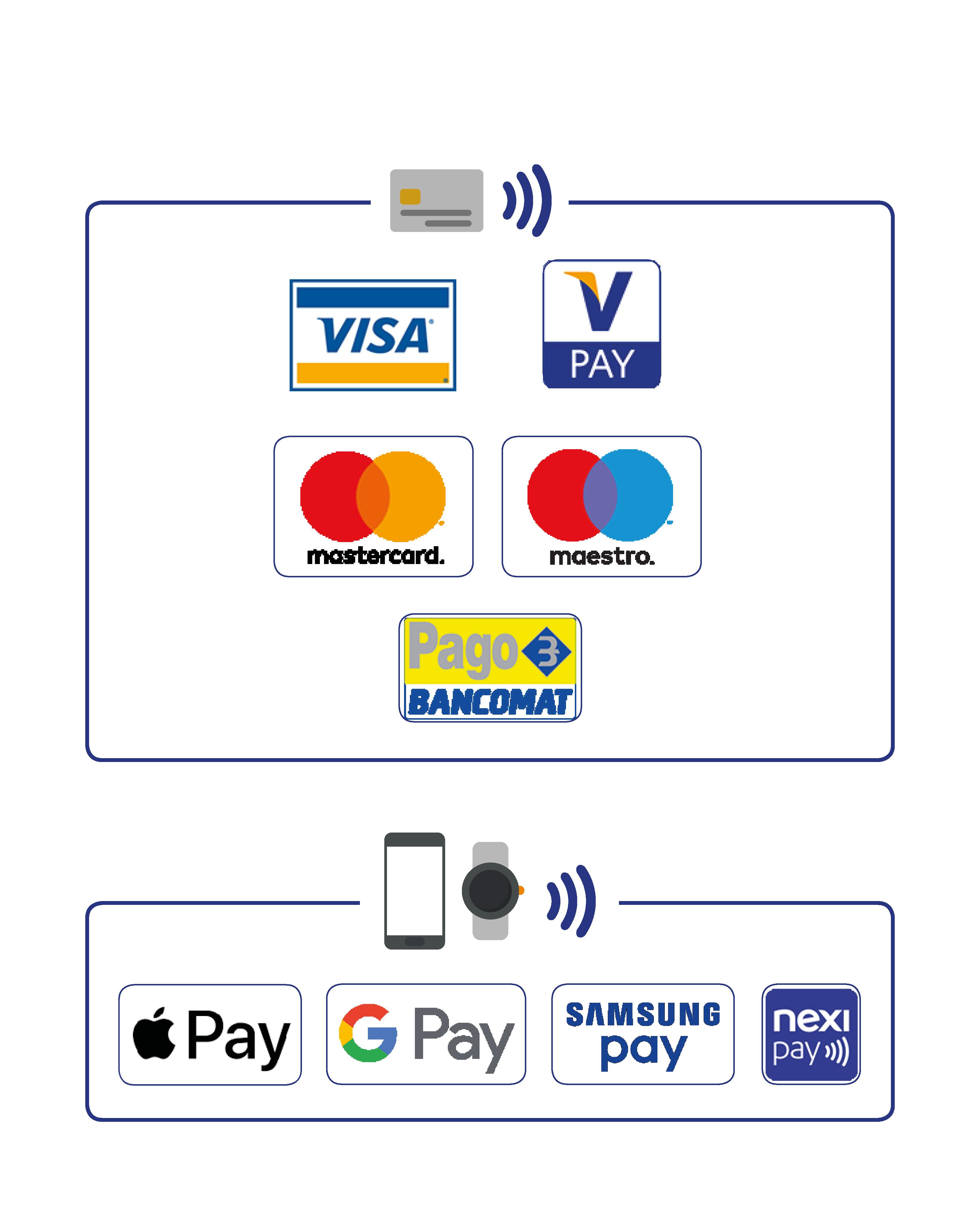 Metodi di pagamento accettati in negozio